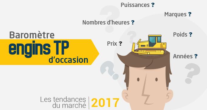 Marché Engins TP & BTP : Baromètre sur les tendances d'achats en 2017